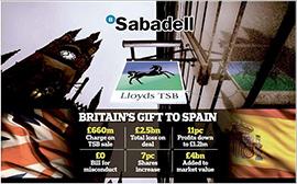 Lloyds sells TSB to Spanish bank Sabadell - looses £2.5bn